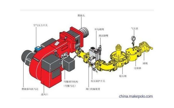 热水锅炉燃烧器保养-- 合肥威荣热能设备有限公司